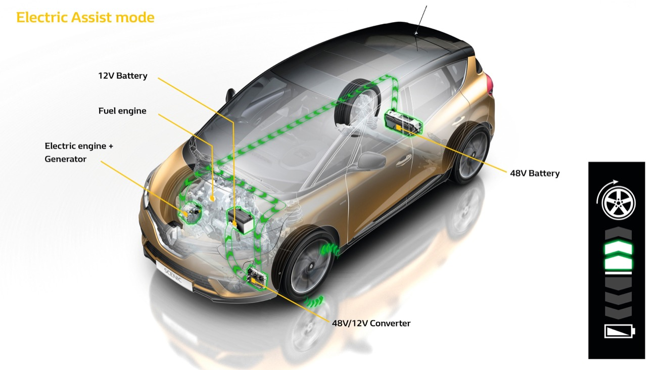 Mild Hybrid de Renault
