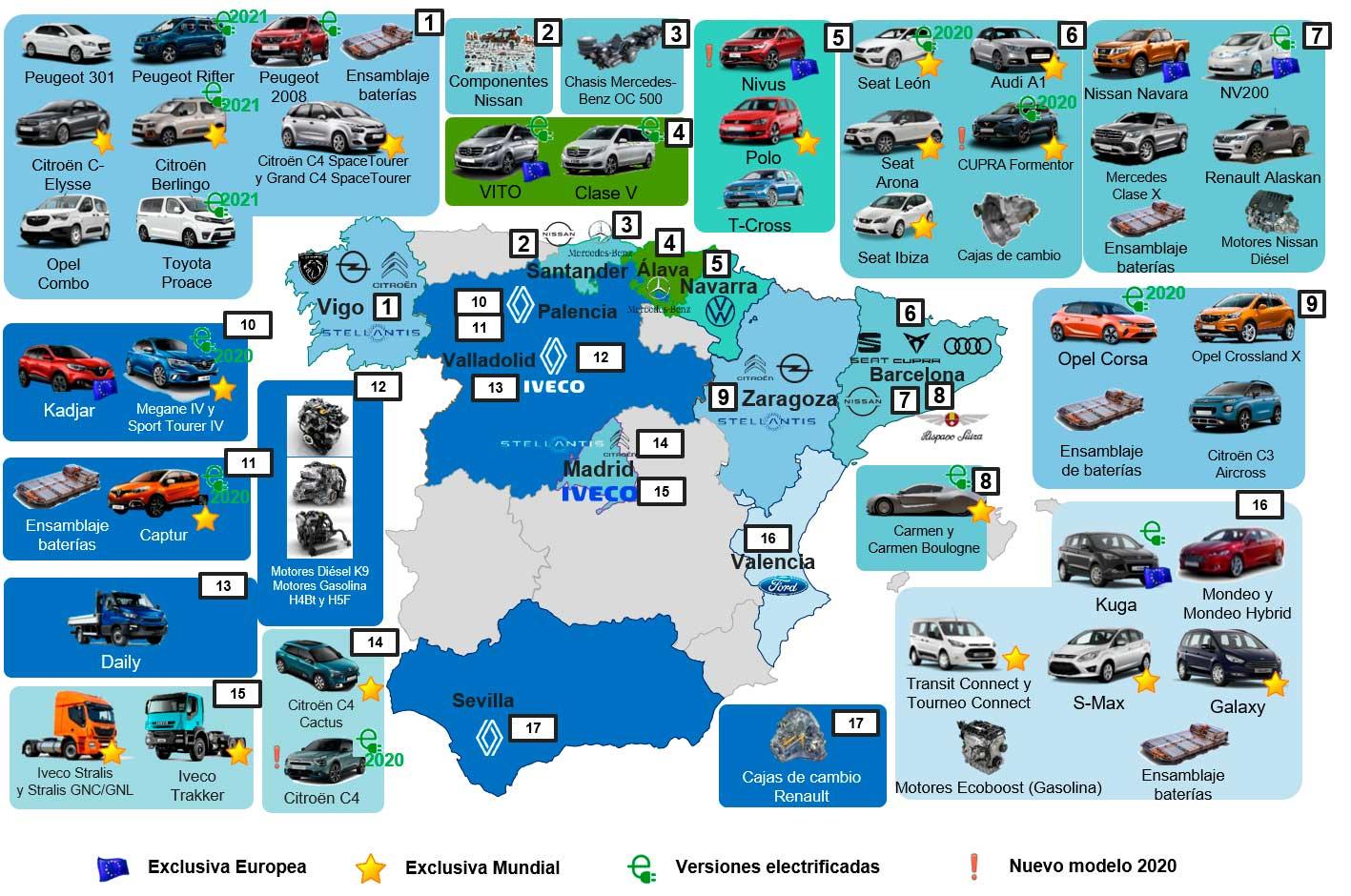 Mapa de fábricas de vehículos en España
