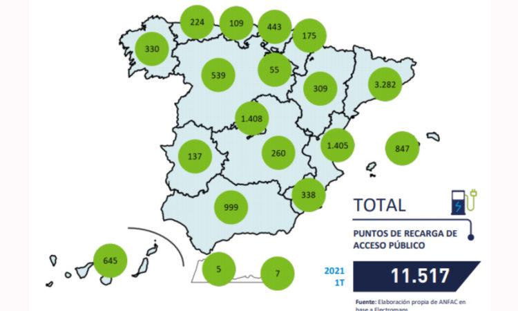 Mapa puntos de carga públicos en España julio 2021